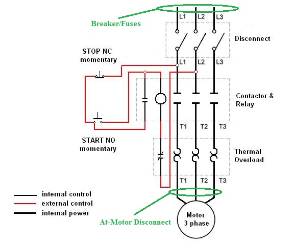 motor control design automationprimer Industrial Control Wiring Diagrams typical motor starter wiring