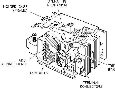 Circuit Breaker Mechanism