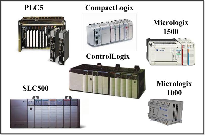 Allen-Bradley PLCs
