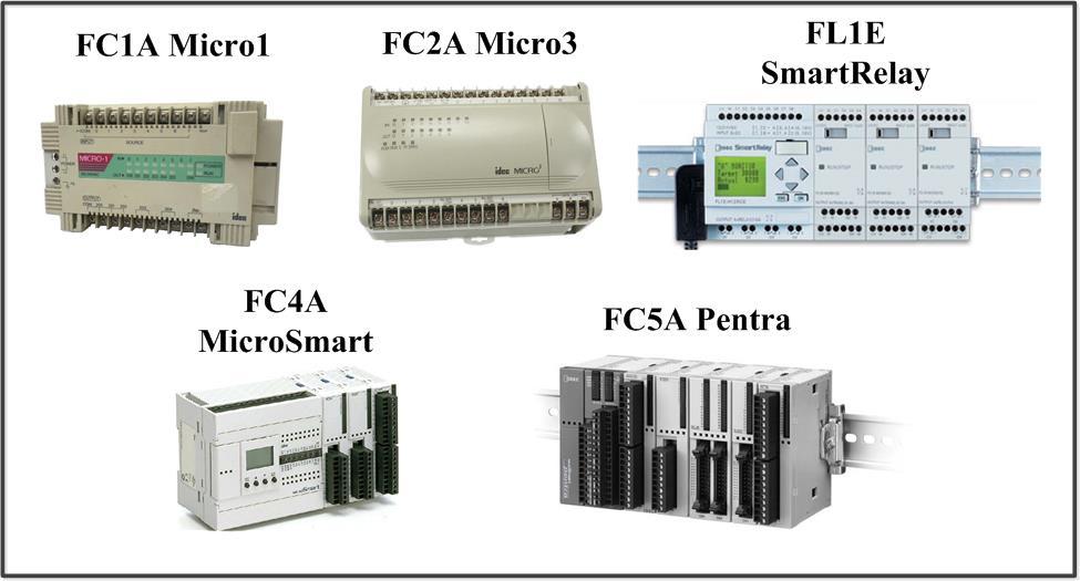 Idec_PLCs