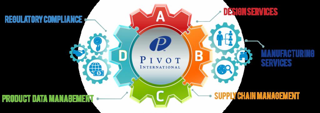 PivotLogo