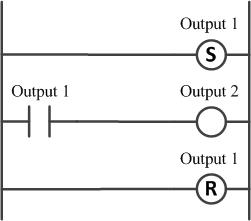 What is the state of Output 2?