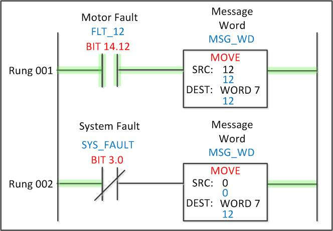 Ladder logic 209 faults and messages automationprimer this post is another in my series on ladder logic as with the other posts in this series i am using generic logic and addressing so that it can apply to ccuart Gallery